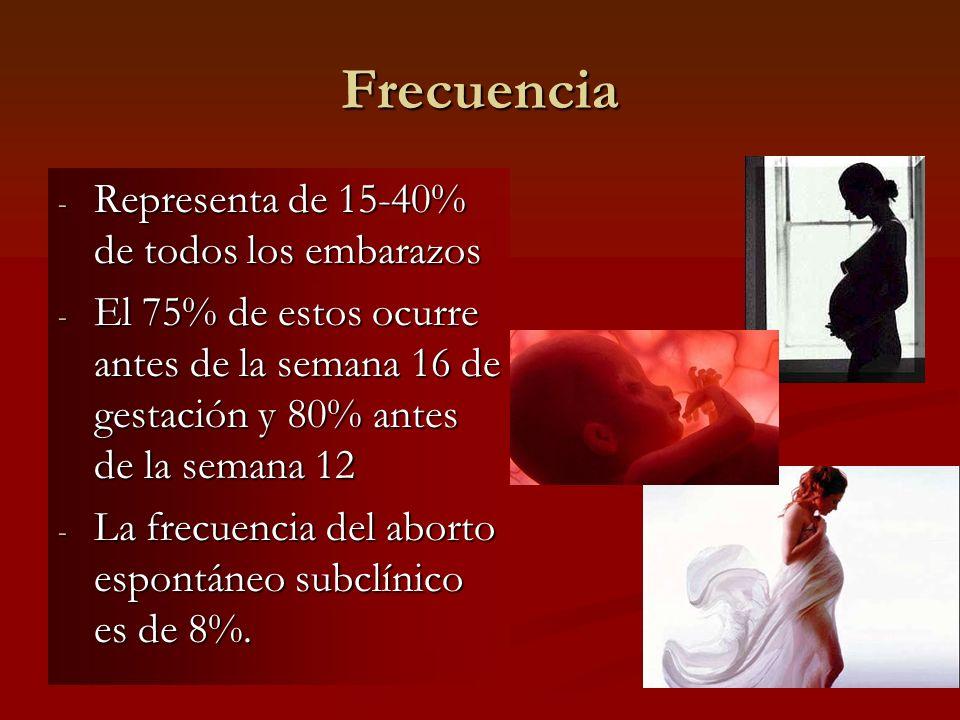 Frecuencia - Representa de 15-40% de todos los embarazos - El 75% de estos ocurre antes de la semana 16 de gestación y 80% antes de la semana 12 - La