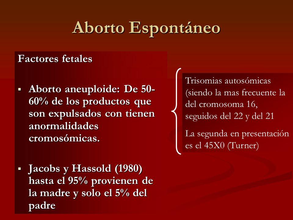 Aborto Espontáneo Factores fetales Aborto aneuploide: De 50- 60% de los productos que son expulsados con tienen anormalidades cromosómicas. Aborto ane