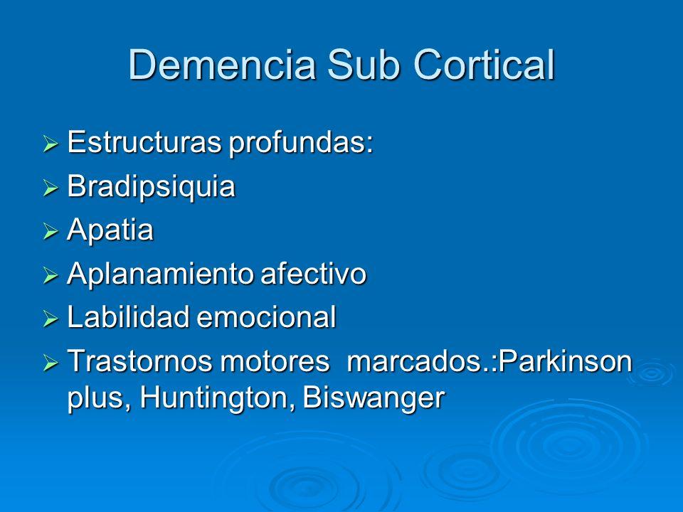Demencia Sub Cortical Estructuras profundas: Estructuras profundas: Bradipsiquia Bradipsiquia Apatia Apatia Aplanamiento afectivo Aplanamiento afectiv