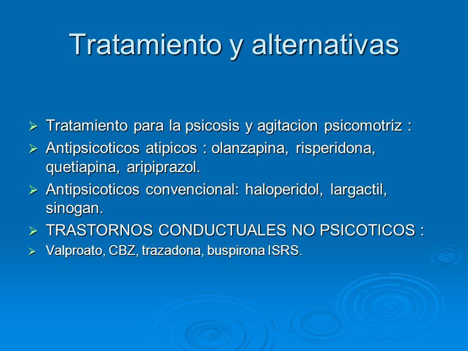 Tratamiento y alternativas Tratamiento para la psicosis y agitacion psicomotriz : Tratamiento para la psicosis y agitacion psicomotriz : Antipsicotico