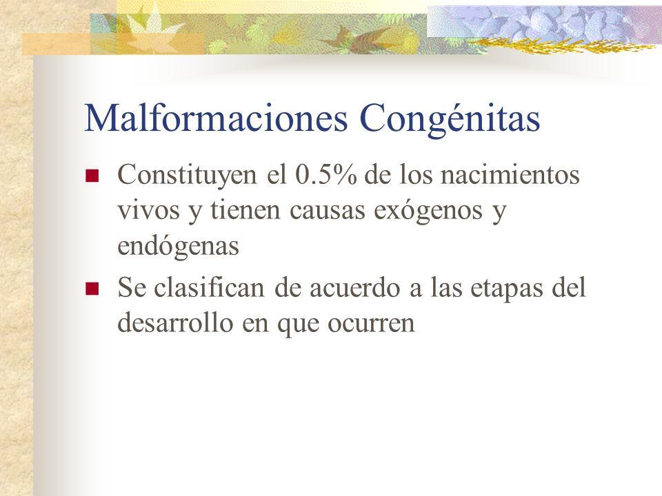 Malformaciones Congénitas Constituyen el 0.5% de los nacimientos vivos y tienen causas exógenos y endógenas Se clasifican de acuerdo a las etapas del