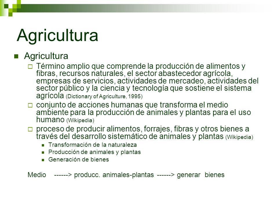 Agricultura Término amplio que comprende la producción de alimentos y fibras, recursos naturales, el sector abastecedor agrícola, empresas de servicio
