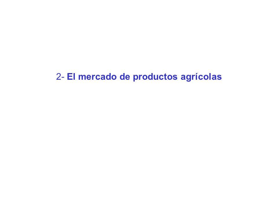 América Latina 90 s: Formas de coordinacion vertical entre productor y agroindustria Fuente: CEPAL/Gobierno de Holanda (1995), Las relaciones agroindustriales y la transformación de la agricultura, Santiago de Chile.