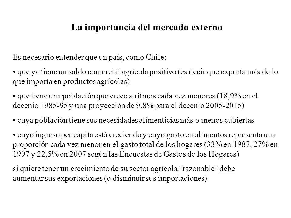 Vine a Chile con dos hipótesis: 1)Hay unos 16 millones de chilenos: la hipótesis fue confirmada 2)Los chilenos comen unas 2-3 veces al día como la mayoría de la gente en el mundo: la hipótesis resultó ser incorrecta.