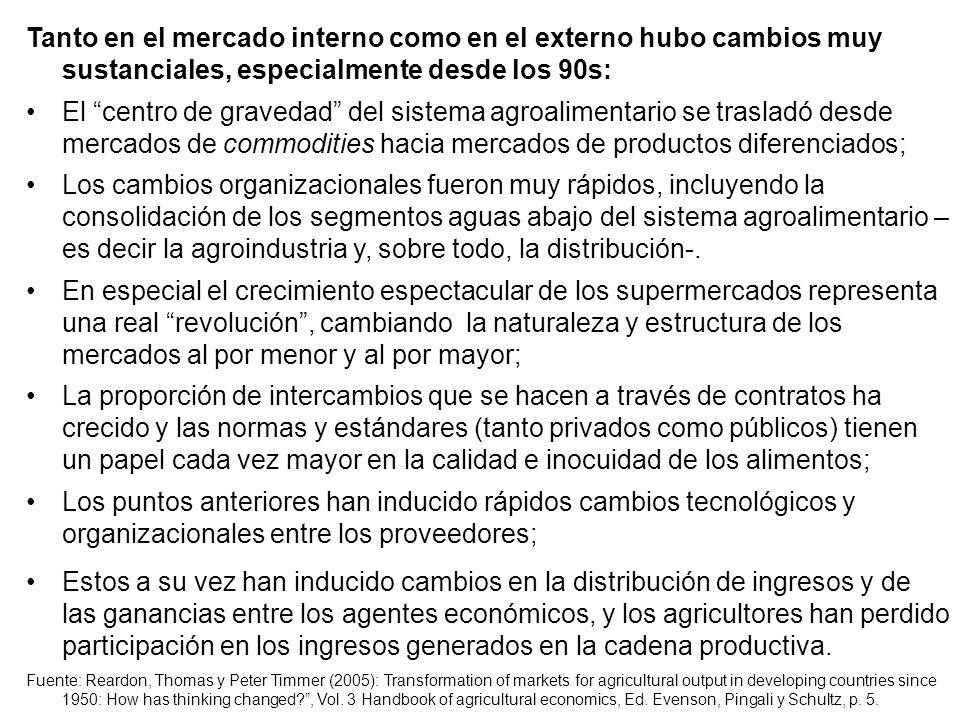 La importancia del mercado externo Es necesario entender que un país, como Chile: que ya tiene un saldo comercial agrícola positivo (es decir que exporta más de lo que importa en productos agrícolas) que tiene una población que crece a ritmos cada vez menores (18,9% en el decenio 1985-95 y una proyección de 9,8% para el decenio 2005-2015) cuya población tiene sus necesidades alimenticias más o menos cubiertas cuyo ingreso per cápita está creciendo y cuyo gasto en alimentos representa una proporción cada vez menor en el gasto total de los hogares (33% en 1987, 27% en 1997 y 22,5% en 2007 según las Encuestas de Gastos de los Hogares) si quiere tener un crecimiento de su sector agrícola razonable debe aumentar sus exportaciones (o disminuir sus importaciones)