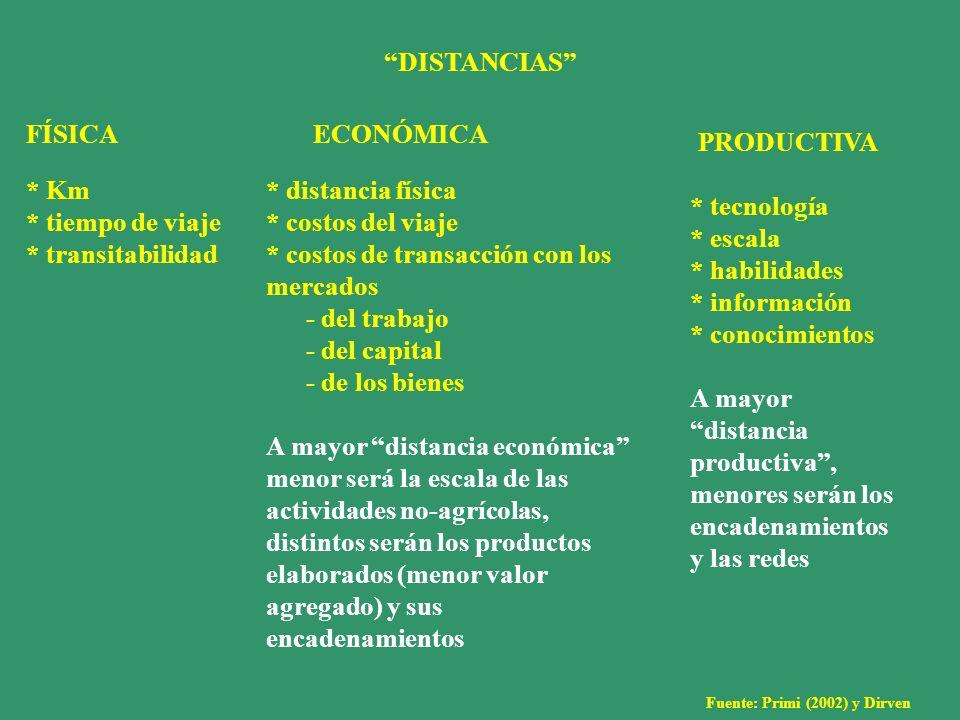 Generalmente modelamos nuestras economías como si fueran puntos sin dimensión, entre los cuales los factores de producción se pueden mover de una actividad a otra, instantáneamente y sin costo .