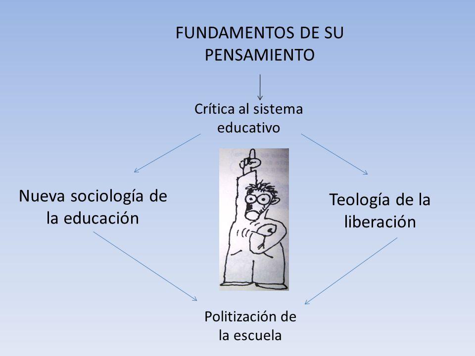 FUNDAMENTOS DE SU PENSAMIENTO Crítica al sistema educativo Nueva sociología de la educación Teología de la liberación Politización de la escuela