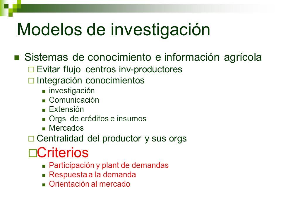 Modelos de investigación Sistemas de conocimiento e información agrícola Evitar flujo centros inv-productores Integración conocimientos investigación