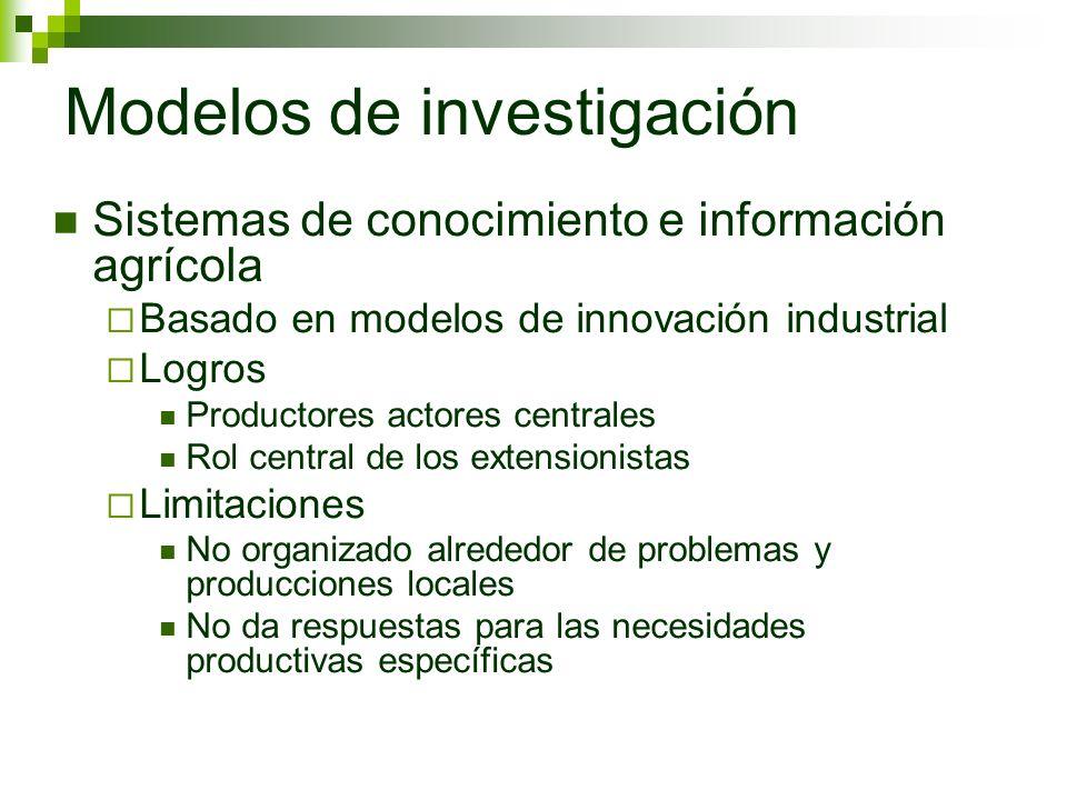 Modelos de investigación Sistemas de conocimiento e información agrícola Basado en modelos de innovación industrial Logros Productores actores central