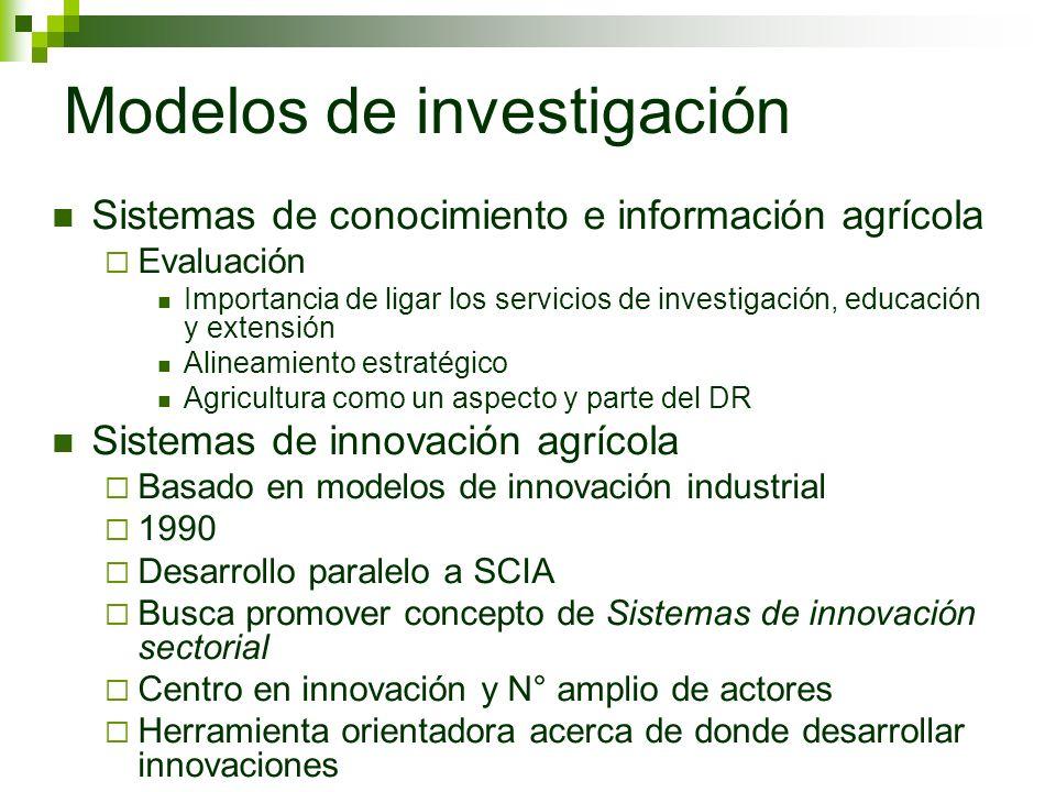 Modelos de investigación Sistemas de conocimiento e información agrícola Evaluación Importancia de ligar los servicios de investigación, educación y e