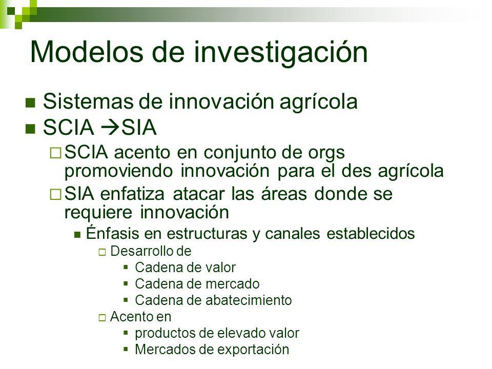 Modelos de investigación Sistemas de innovación agrícola SCIA SIA SCIA acento en conjunto de orgs promoviendo innovación para el des agrícola SIA enfa