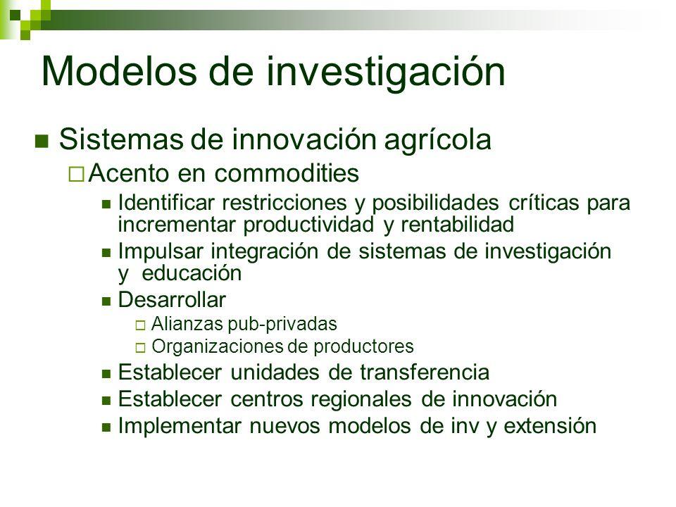Modelos de investigación Sistemas de innovación agrícola Acento en commodities Identificar restricciones y posibilidades críticas para incrementar pro
