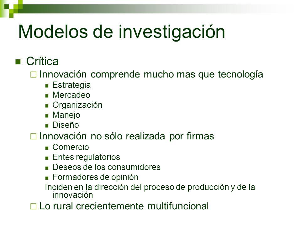 Modelos de investigación Crítica Innovación comprende mucho mas que tecnología Estrategia Mercadeo Organización Manejo Diseño Innovación no sólo reali