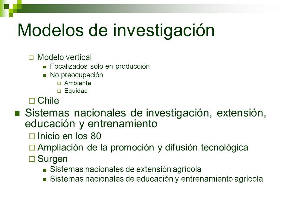 Modelos de investigación Modelo vertical Focalizados sólo en producción No preocupación Ambiente Equidad Chile Sistemas nacionales de investigación, e