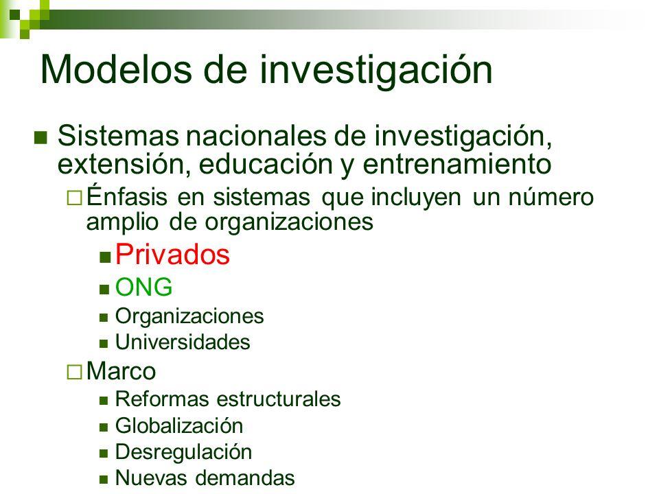 Modelos de investigación Sistemas nacionales de investigación, extensión, educación y entrenamiento Énfasis en sistemas que incluyen un número amplio