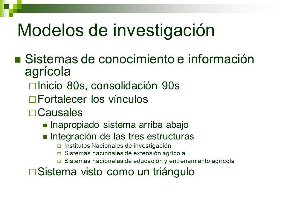 Modelos de investigación Sistemas de conocimiento e información agrícola Inicio 80s, consolidación 90s Fortalecer los vínculos Causales Inapropiado si