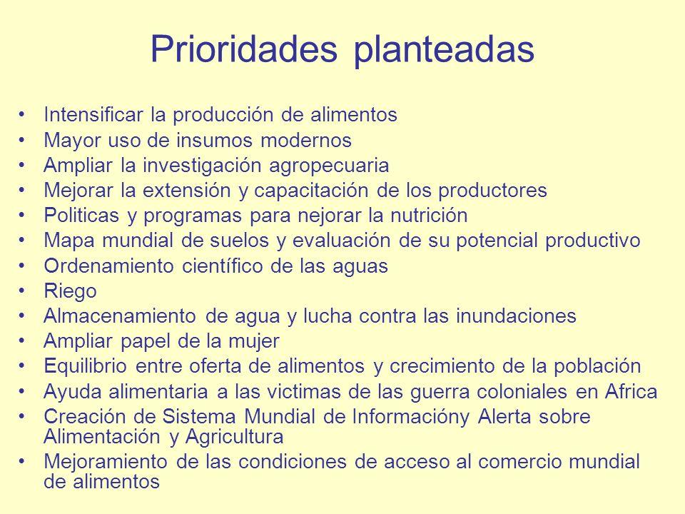 Prioridades planteadas Intensificar la producción de alimentos Mayor uso de insumos modernos Ampliar la investigación agropecuaria Mejorar la extensió