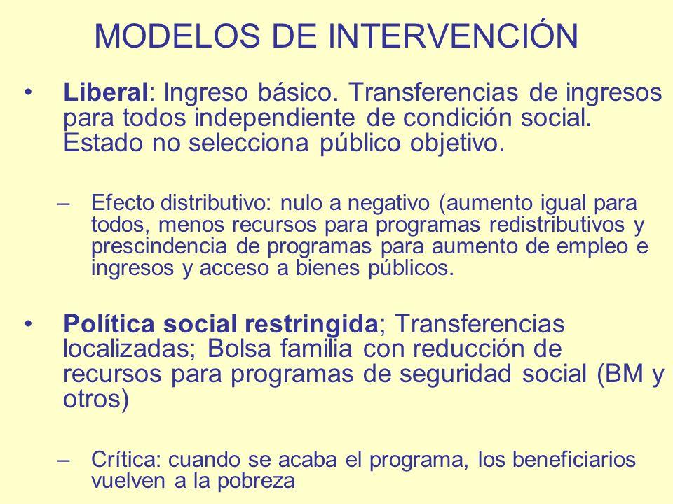 MODELOS DE INTERVENCIÓN Liberal: Ingreso básico. Transferencias de ingresos para todos independiente de condición social. Estado no selecciona público