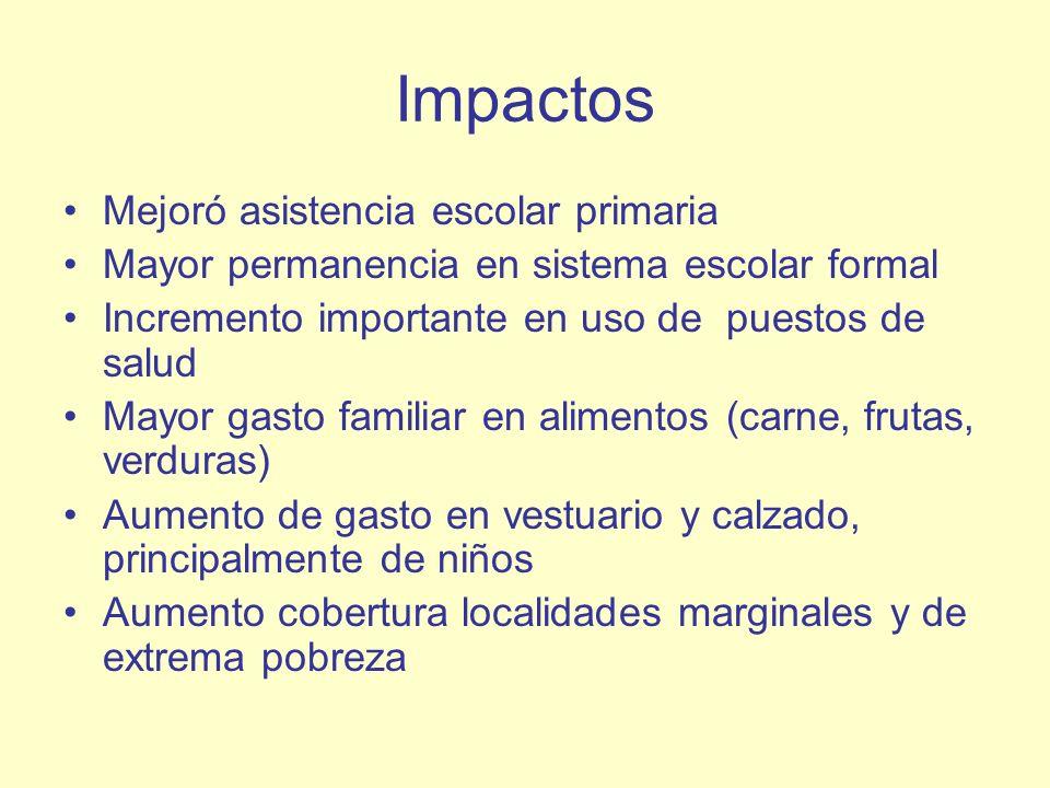 Impactos Mejoró asistencia escolar primaria Mayor permanencia en sistema escolar formal Incremento importante en uso de puestos de salud Mayor gasto f
