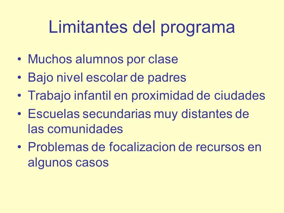 Limitantes del programa Muchos alumnos por clase Bajo nivel escolar de padres Trabajo infantil en proximidad de ciudades Escuelas secundarias muy dist