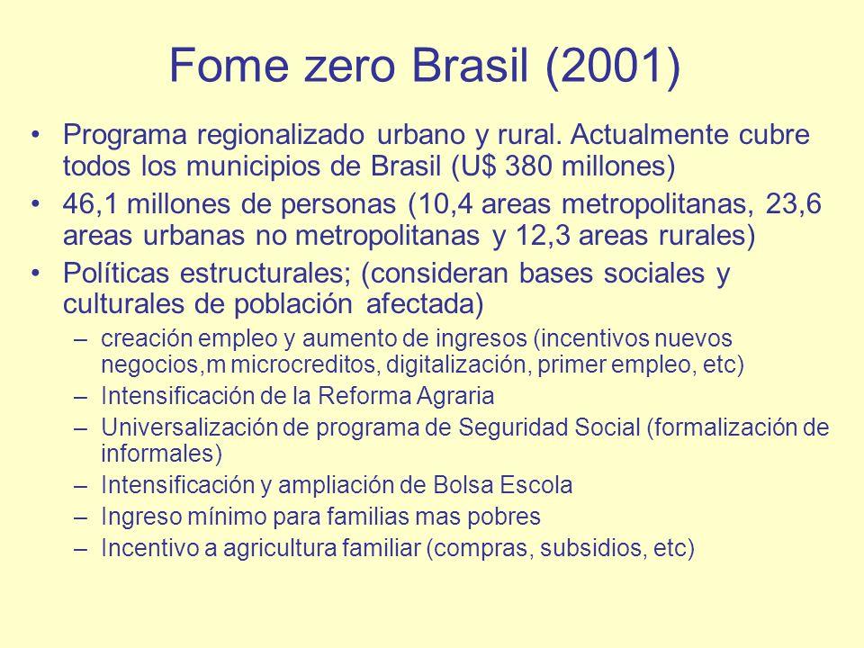 Fome zero Brasil (2001) Programa regionalizado urbano y rural. Actualmente cubre todos los municipios de Brasil (U$ 380 millones) 46,1 millones de per