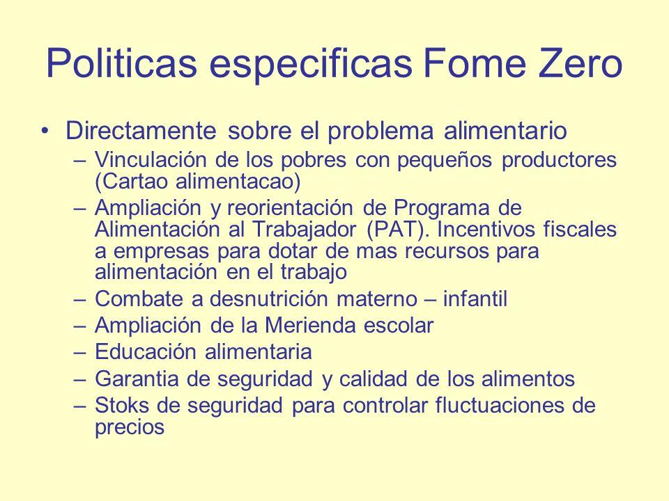 Politicas especificas Fome Zero Directamente sobre el problema alimentario –Vinculación de los pobres con pequeños productores (Cartao alimentacao) –A
