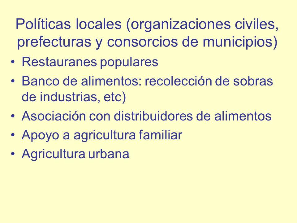 Políticas locales (organizaciones civiles, prefecturas y consorcios de municipios) Restauranes populares Banco de alimentos: recolección de sobras de