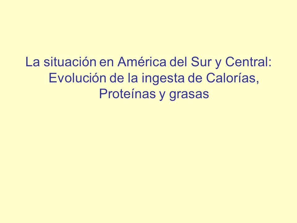 La situación en América del Sur y Central: Evolución de la ingesta de Calorías, Proteínas y grasas