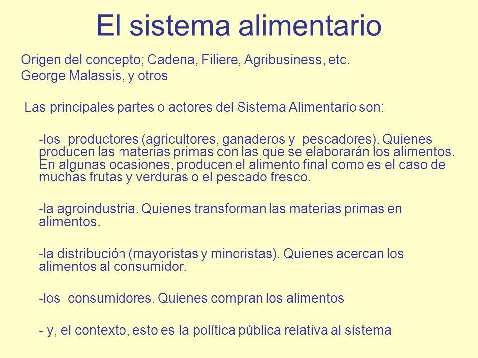 El sistema alimentario Origen del concepto; Cadena, Filiere, Agribusiness, etc. George Malassis, y otros Las principales partes o actores del Sistema
