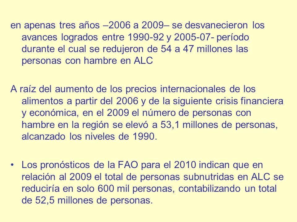 en apenas tres años –2006 a 2009– se desvanecieron los avances logrados entre 1990-92 y 2005-07- período durante el cual se redujeron de 54 a 47 millo