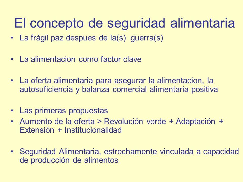 Seguridad alimentaria; conceptos y tendencias.I y II Parte.