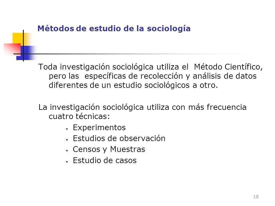 Métodos de estudio de la sociología Toda investigación sociológica utiliza el Método Científico, pero las específicas de recolección y análisis de dat
