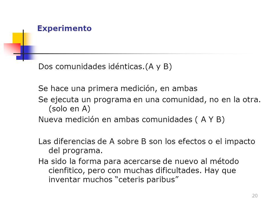 Experimento Dos comunidades idénticas.(A y B) Se hace una primera medición, en ambas Se ejecuta un programa en una comunidad, no en la otra. (solo en