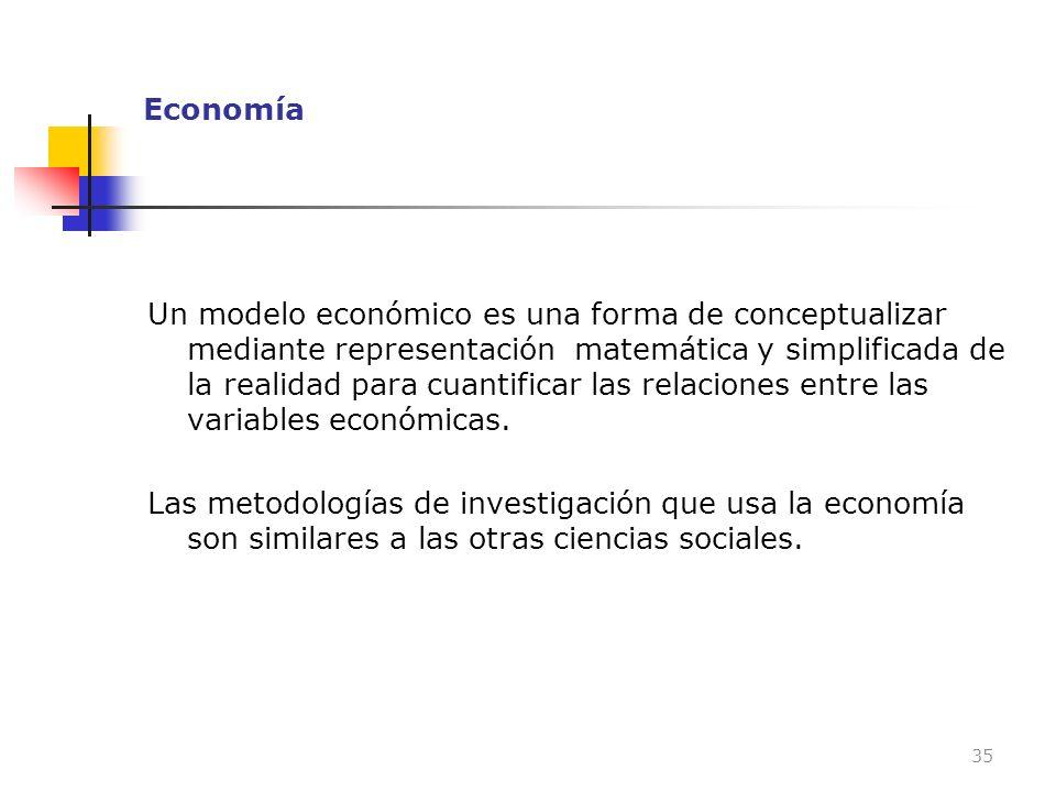 Economía Un modelo económico es una forma de conceptualizar mediante representación matemática y simplificada de la realidad para cuantificar las rela