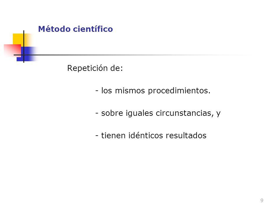 Método científico Repetición de: - los mismos procedimientos. - sobre iguales circunstancias, y - tienen idénticos resultados 9