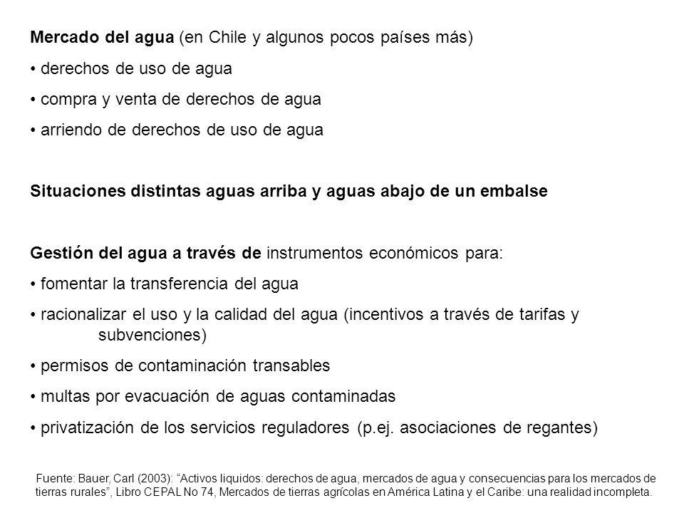 Mercado del agua (en Chile y algunos pocos países más) derechos de uso de agua compra y venta de derechos de agua arriendo de derechos de uso de agua
