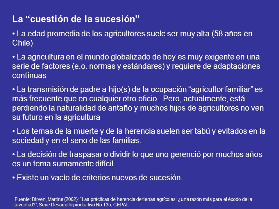 La cuestión de la sucesión La edad promedia de los agricultores suele ser muy alta (58 años en Chile) La agricultura en el mundo globalizado de hoy es
