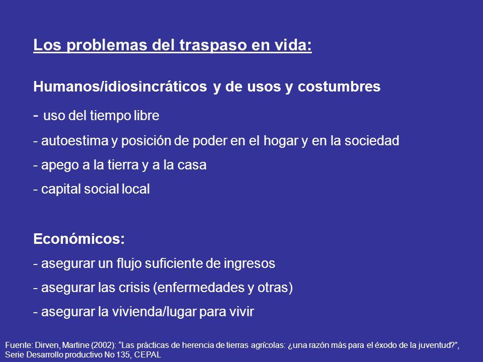 Los problemas del traspaso en vida: Humanos/idiosincráticos y de usos y costumbres - uso del tiempo libre - autoestima y posición de poder en el hogar