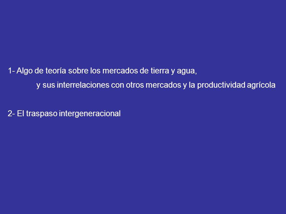 1- Algo de teoría sobre los mercados de tierra y agua, y sus interrelaciones con otros mercados y la productividad agrícola 2- El traspaso intergenera