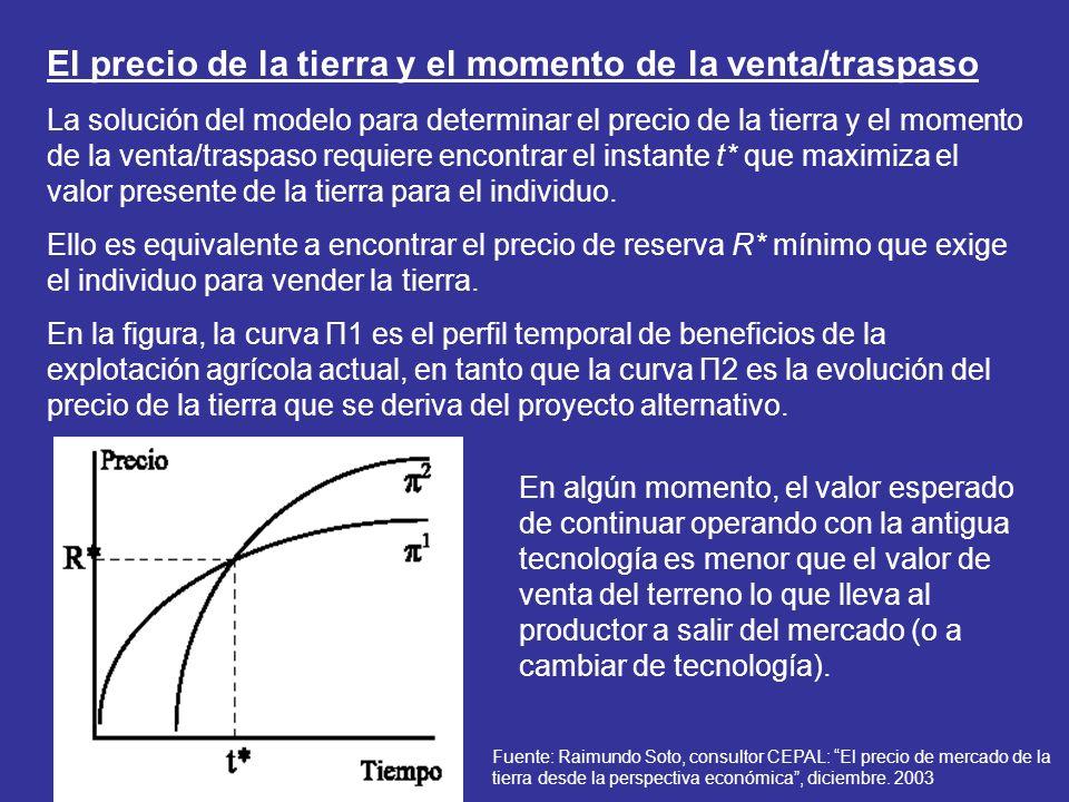 El precio de la tierra y el momento de la venta/traspaso La solución del modelo para determinar el precio de la tierra y el momento de la venta/traspa