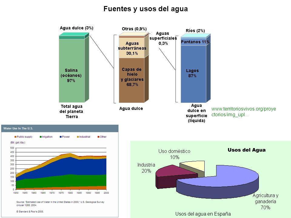 Fuentes y usos del agua Usos del agua en España www.territoriosvivos.org/proye ctorios/img_upl...