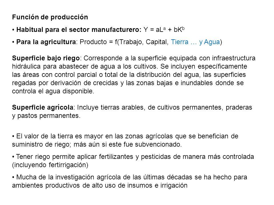 Función de producción Habitual para el sector manufacturero: Y = aL a + bK b Para la agricultura: Producto = f(Trabajo, Capital, Tierra … y Agua) Supe