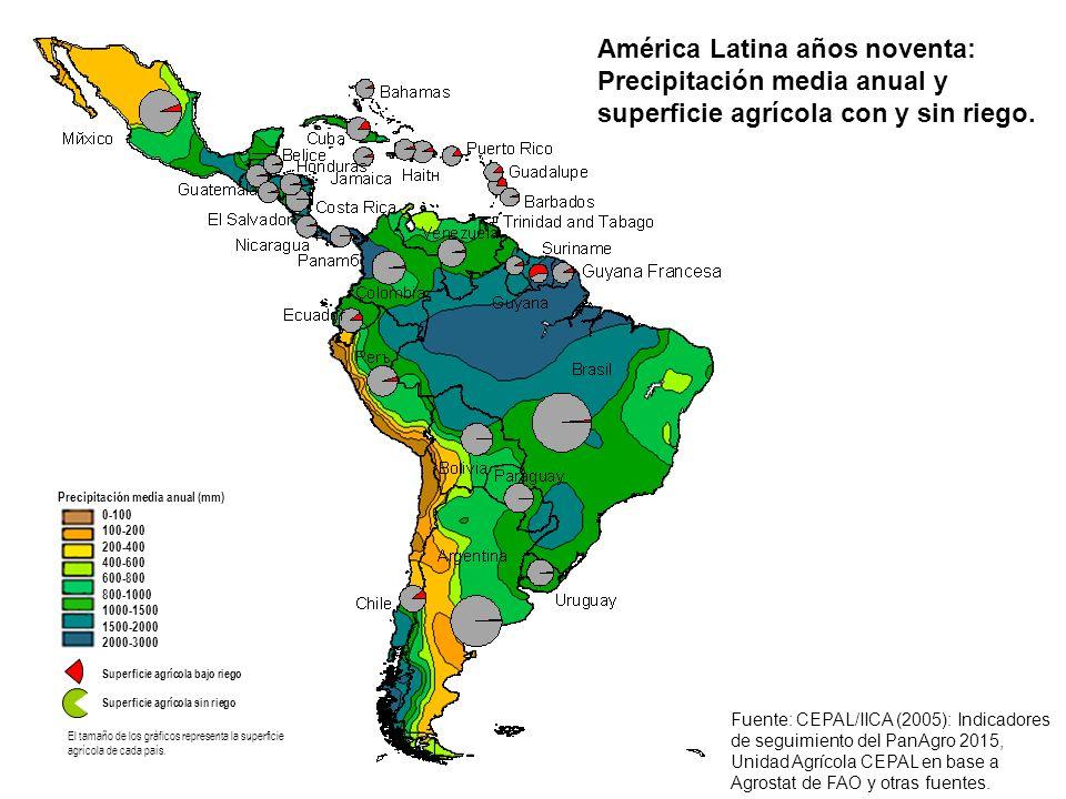 Superficie agrícola bajo riego Superficie agrícola sin riego 0-100 100-200 200-400 400-600 600-800 800-1000 1000-1500 1500-2000 2000-3000 Precipitació