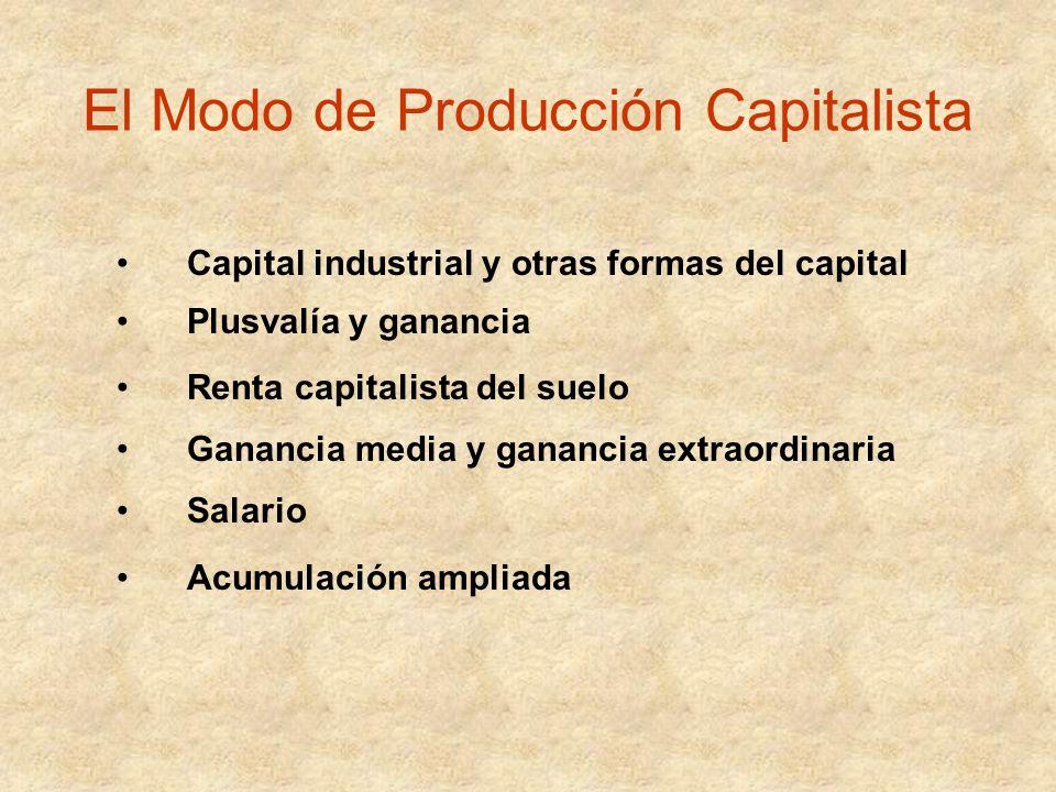 El Modo de Producción Capitalista Capital industrial y otras formas del capital Plusvalía y ganancia Renta capitalista del suelo Ganancia media y gana