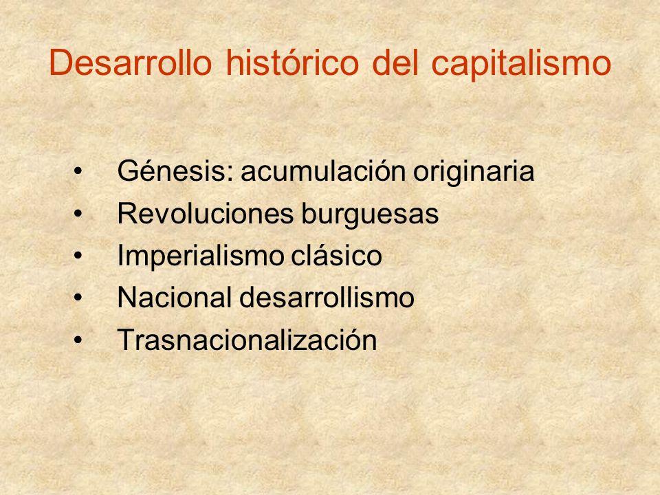 Desarrollo histórico del capitalismo Génesis: acumulación originaria Revoluciones burguesas Imperialismo clásico Nacional desarrollismo Trasnacionaliz
