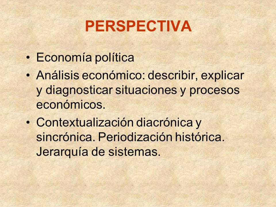 Capitalismo: desarrollo y subdesarrollo Características del desarrollo capitalista.