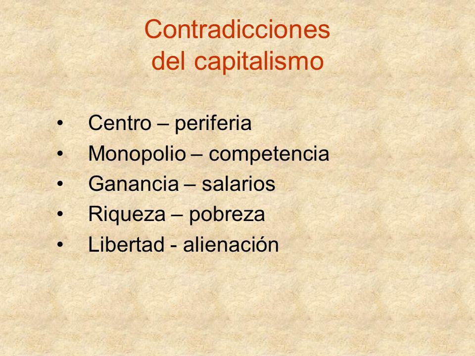 Contradicciones del capitalismo Centro – periferia Monopolio – competencia Ganancia – salarios Riqueza – pobreza Libertad - alienación