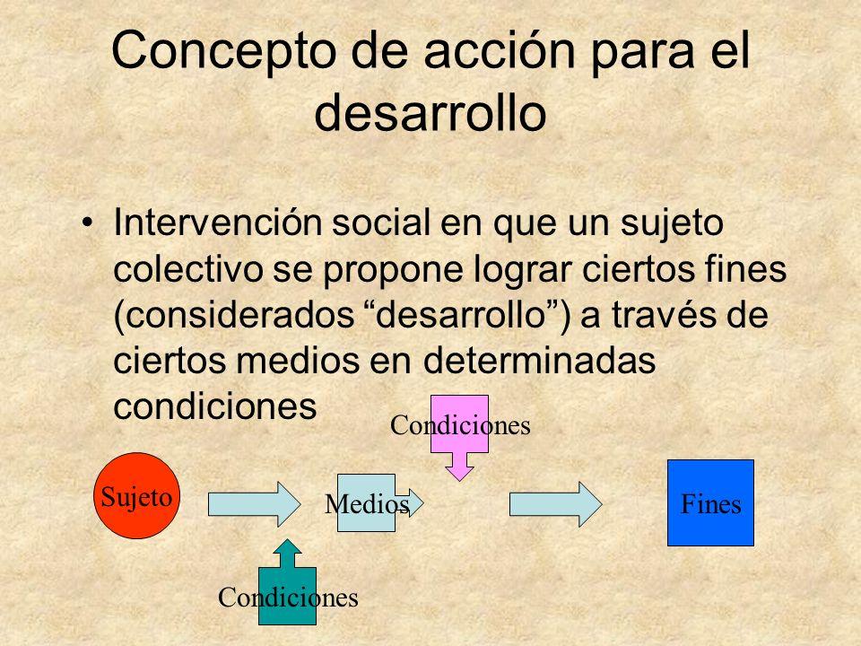 Concepto de acción para el desarrollo Intervención social en que un sujeto colectivo se propone lograr ciertos fines (considerados desarrollo) a travé