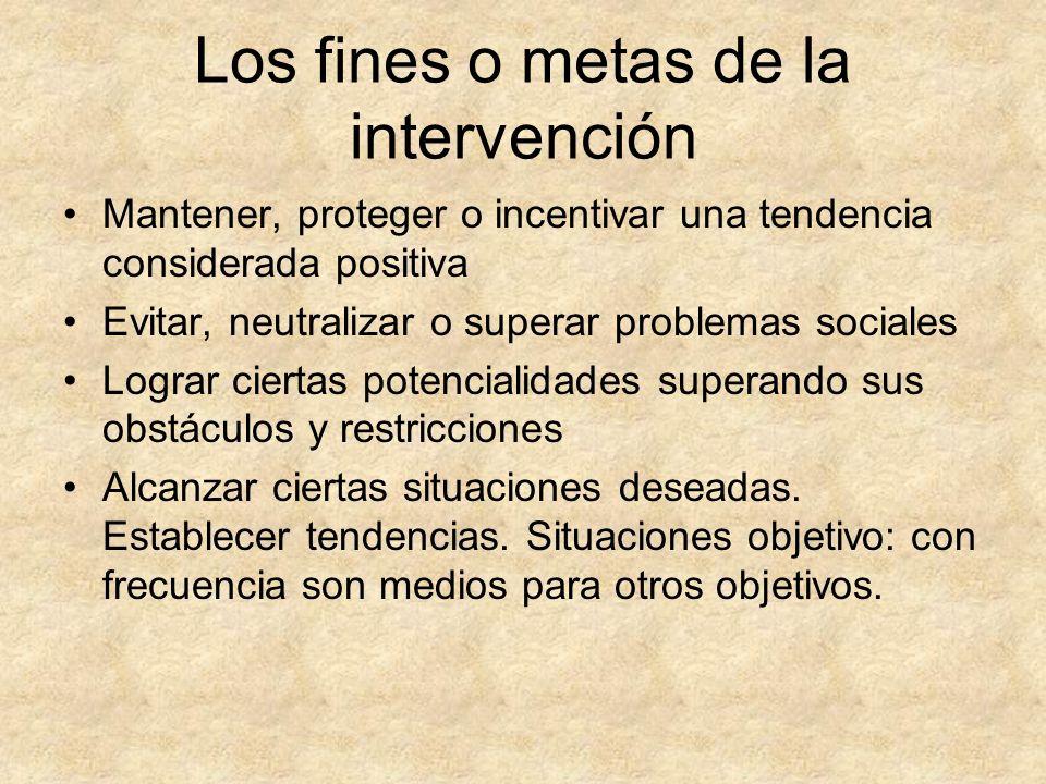 Los fines o metas de la intervención Mantener, proteger o incentivar una tendencia considerada positiva Evitar, neutralizar o superar problemas social