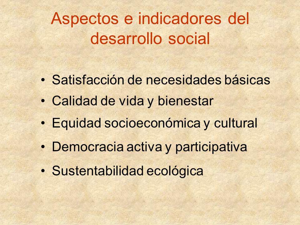 Aspectos e indicadores del desarrollo social Satisfacción de necesidades básicas Calidad de vida y bienestar Equidad socioeconómica y cultural Democra